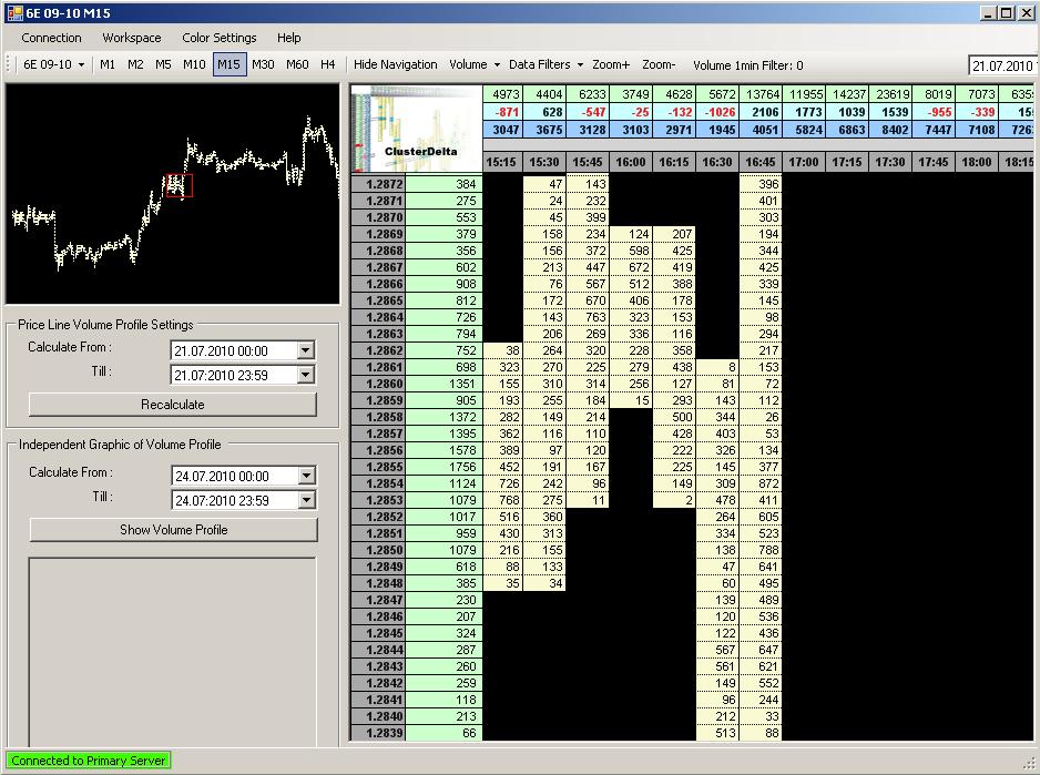 Торговая платформа ClusterDelta