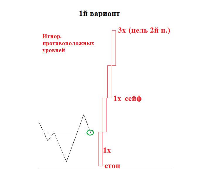 15 a64c1