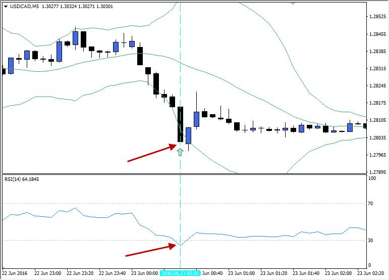 Waluty forex w money 1