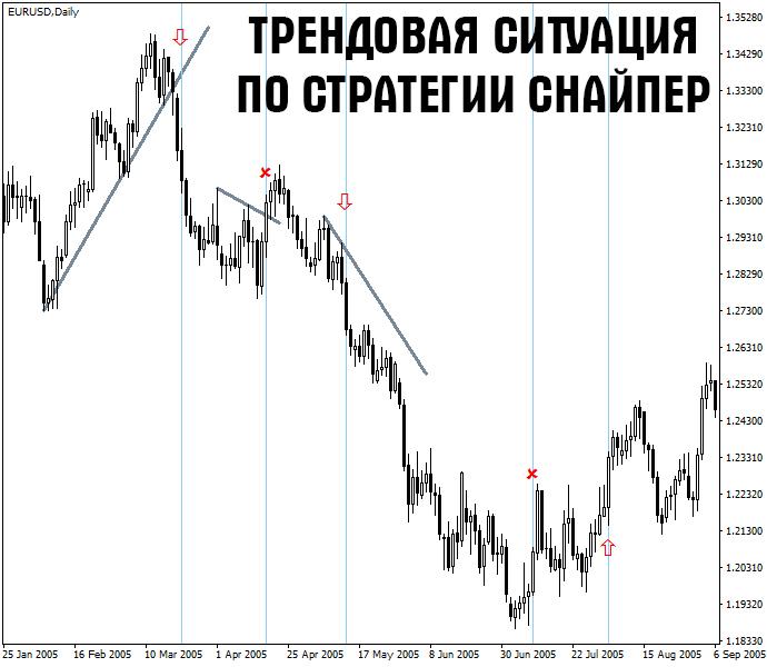 snajper trend 1 79e30