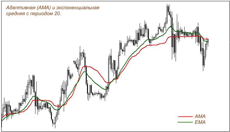 биржа крипто валюта