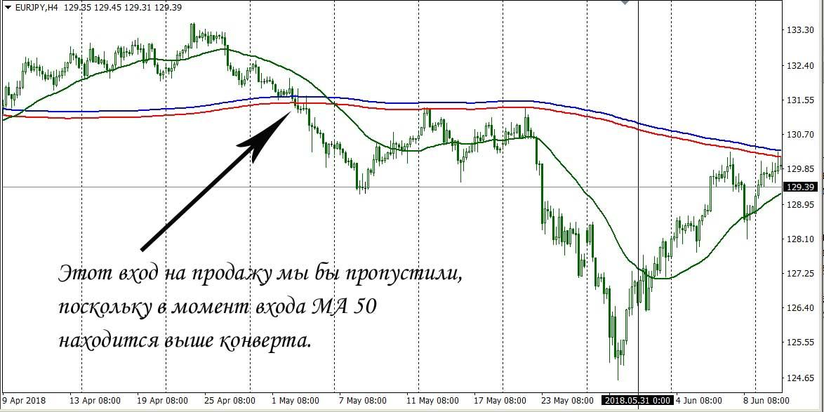 Дикая река на форекс курс мировых валют к биткоину