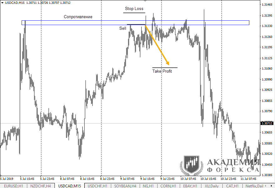 USDCAD Live 09.07.19 1818a