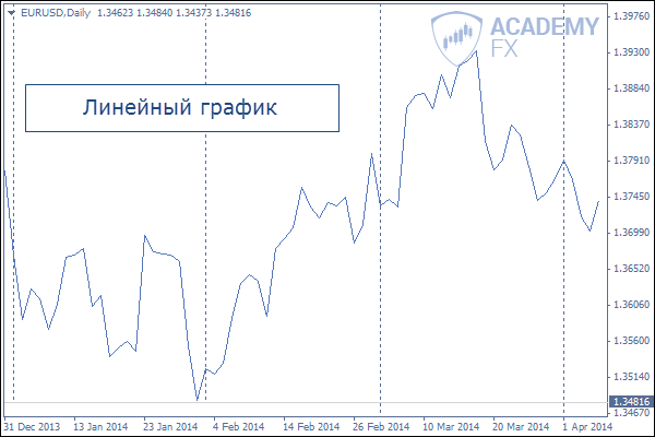 Что читать по форексу forex stocks rating