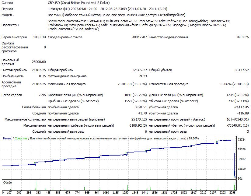 forexsetka 2 f28f4