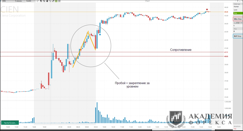 StockMarket 03 3ea78