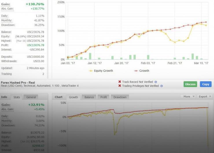 Советники форекс от 10 долларов мониторинг инвестиций биткоин