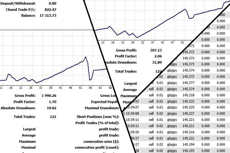 Торгующие на реальных счетах советники форекс горячие новости с форекс