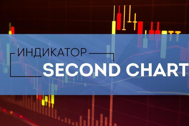 second chart индикатор