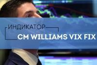 Индикатор CM Williams Vix Fix