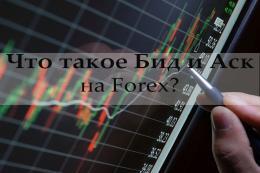 Цена Бид и Аск на Форекс: что это такое и как их использовать в трейдинге    Бид и аск на фондовом рынке